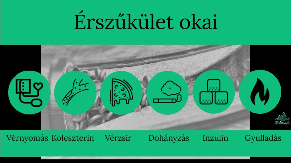 magas vérnyomás népi gyógymódok kezelése)