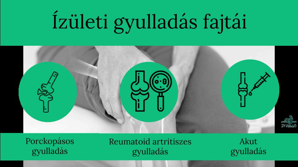 tünetek fogyás ízületi fájdalom
