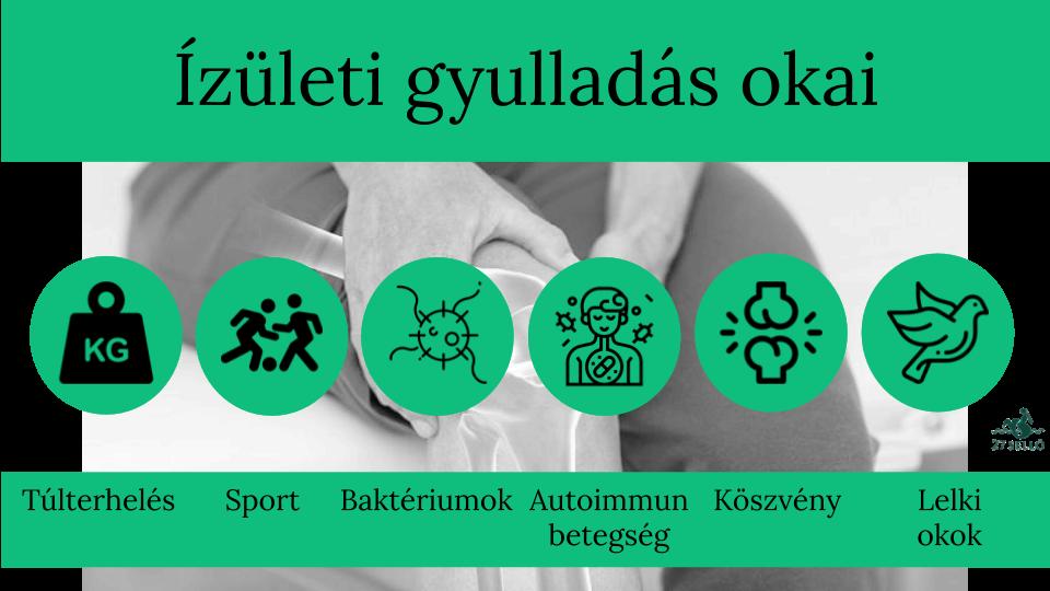 nyaki osteochondrosis kezelés