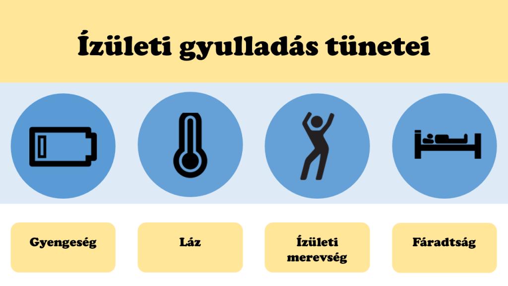ízületi gyulladás tünetei kép