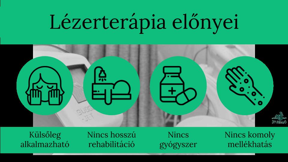 Az eszköz mavit kezelése óra. prosztatagyulladás