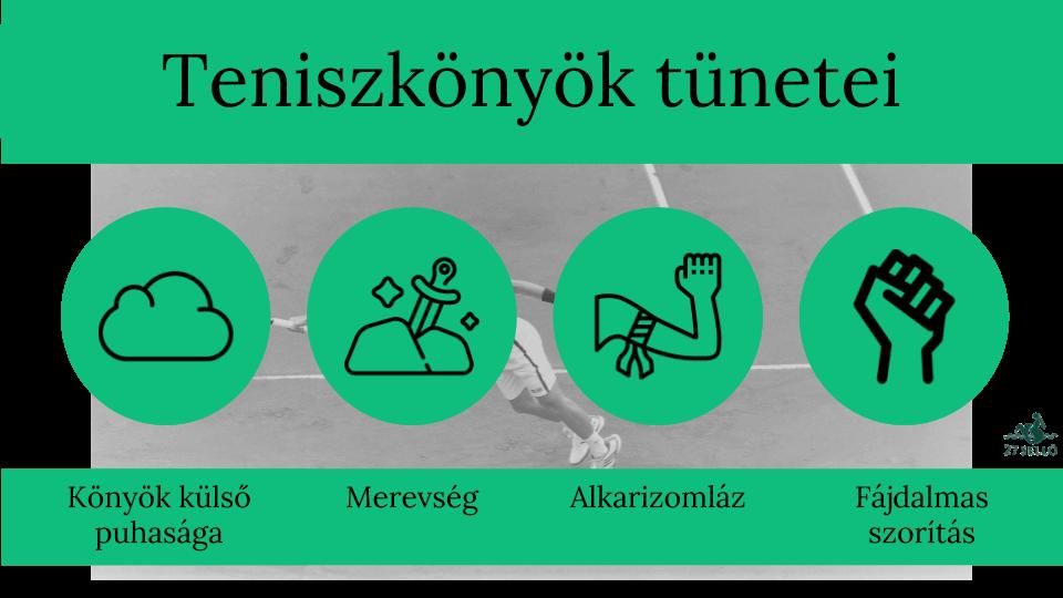 könyökfájdalom kezelése házilag)