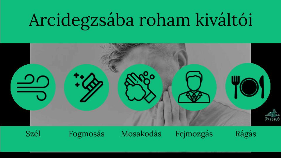 az infúzió ízületi fájdalomtól evett)