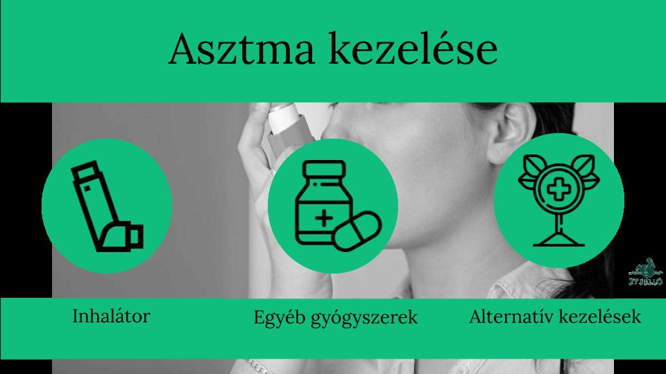 magas vérnyomás és asztma gyógyszerek magas vérnyomás kórház