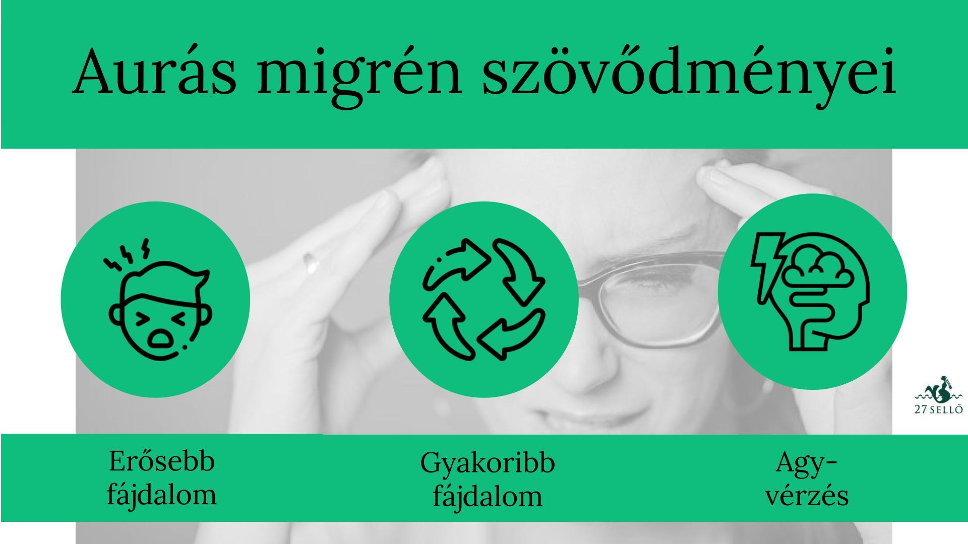 csendes migrén)