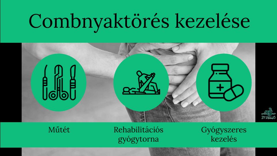 Combnyaktörés tünetei és kezelése - HáziPatika