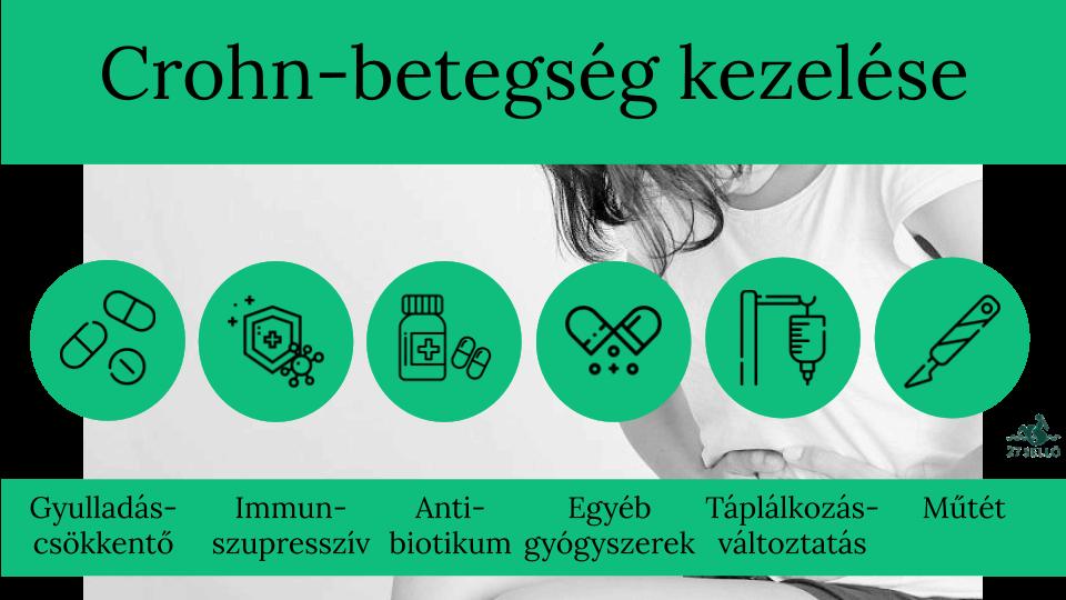 hogyan lehet fogyni a crohn-betegségben)