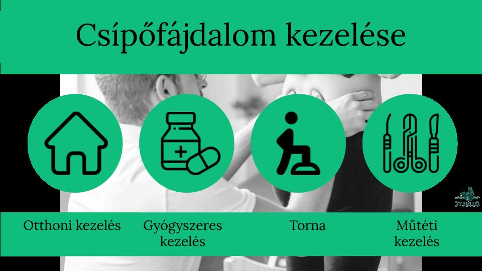 csípőízület gyógyszeres kezelése)