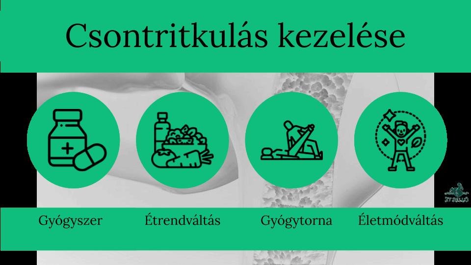 csontritkulás kezelése, új generációs gyógyszerek)