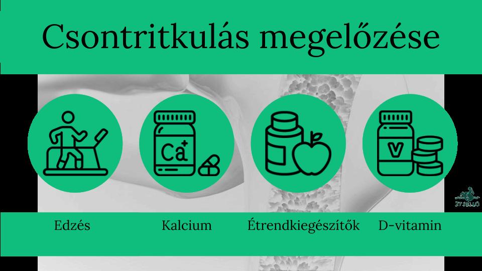 csontritkulás tünetei és gyógyszerei