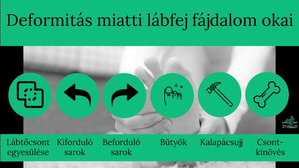 ízületi fájdalom a jobb lábon ízületi fájdalom és interferon