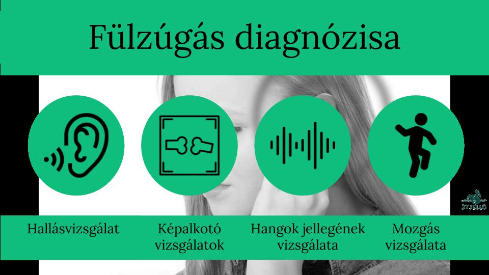 magas vérnyomás esetén a fülbe lő