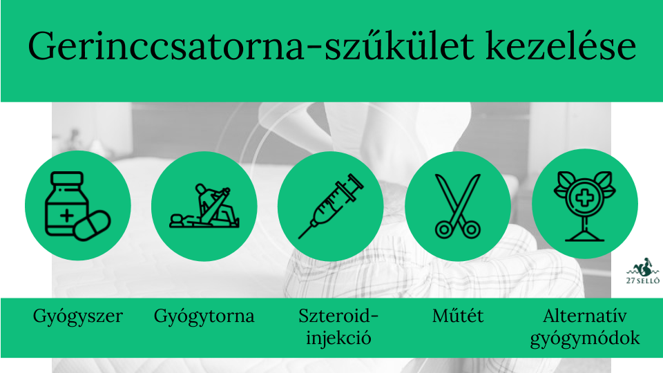műtéti kezelések magas vérnyomás esetén