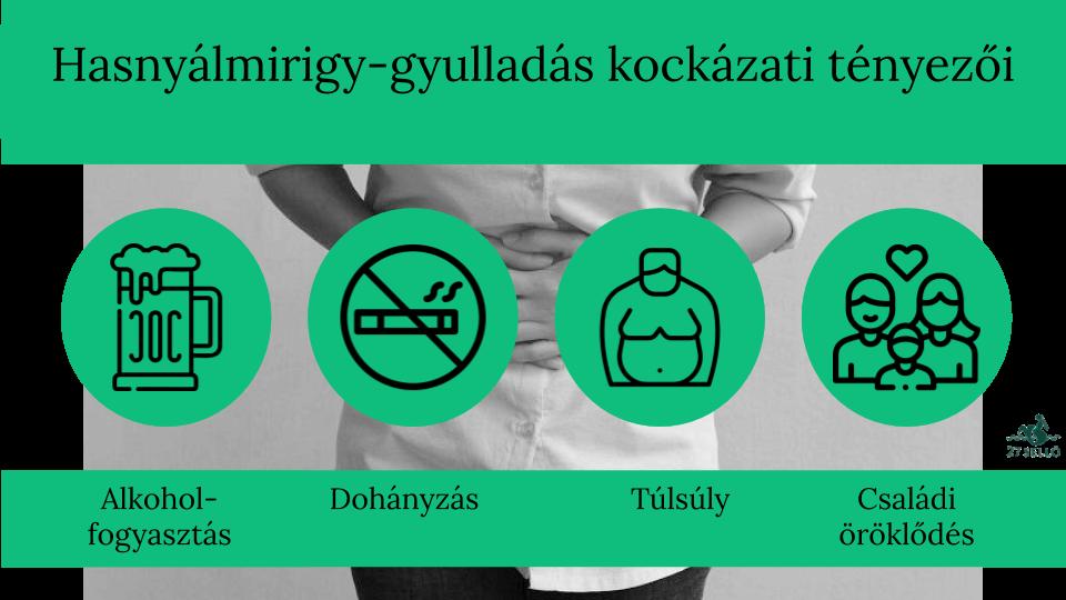 hasnyálmirigy betegség esetén rossz lehelet)