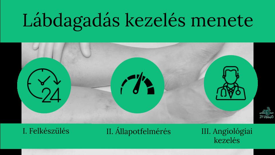 a bal vállízület ízületi tünetei és kezelése