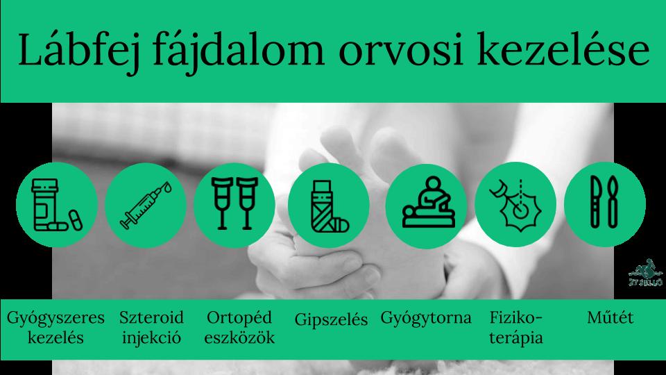 anaerob csont- és ízületi fertőzések és kezelés
