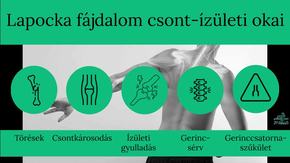 gyertyák a csípőízület fájdalmához buinovsky közös kezelés