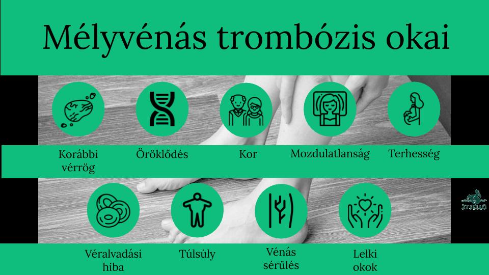 ízületi vérrög lábkezelés balzsam a térdízületek fájdalmában