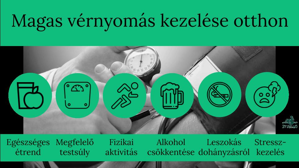 magas vérnyomás és sporttáplálkozás vérnyomás napló pdf