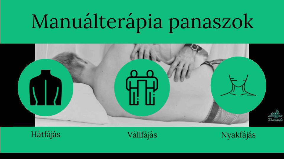 manuális terápia vállfájdalom esetén