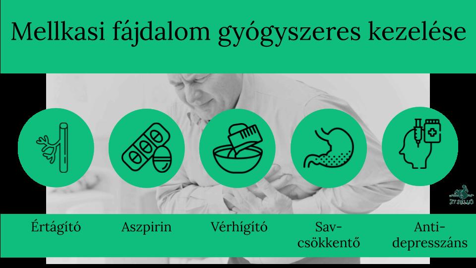 mi van térdbetegséggel ízületi gyógyszer kondroprotektorok