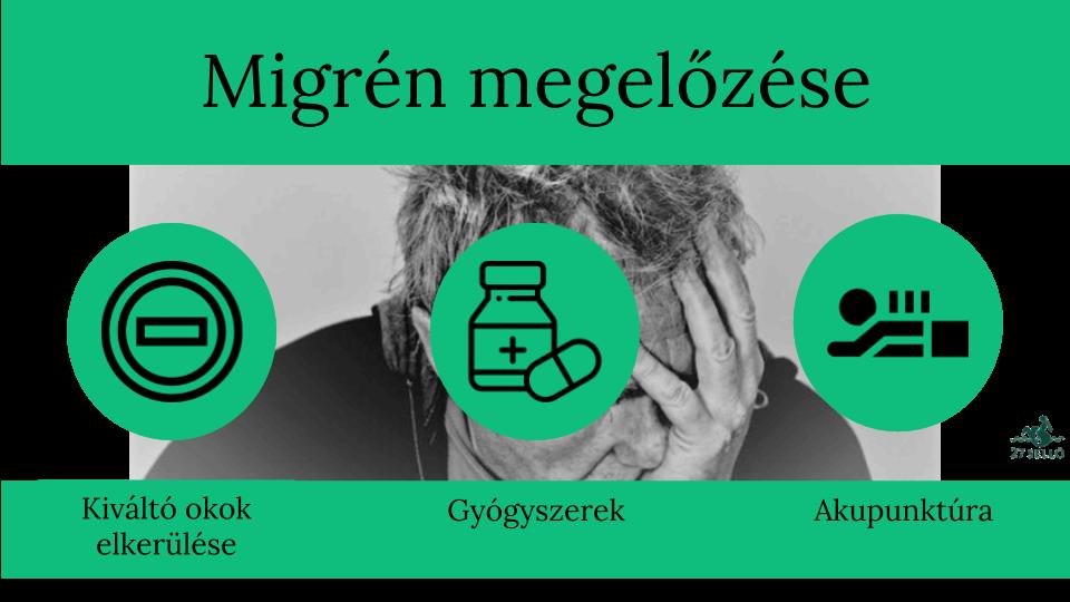 milyen migrénes gyógyszerek okoznak fogyást