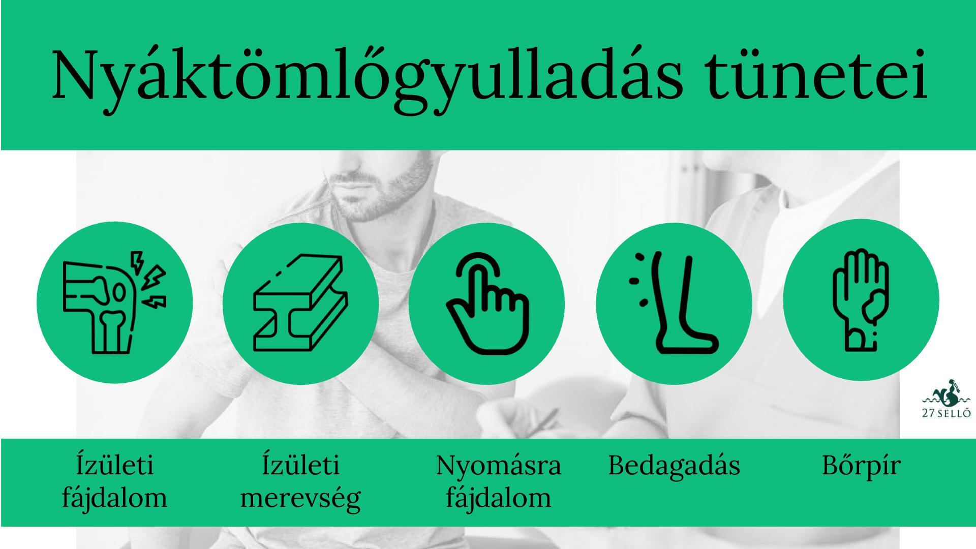 izületi ízületi gyulladás és bursitis kezelése)