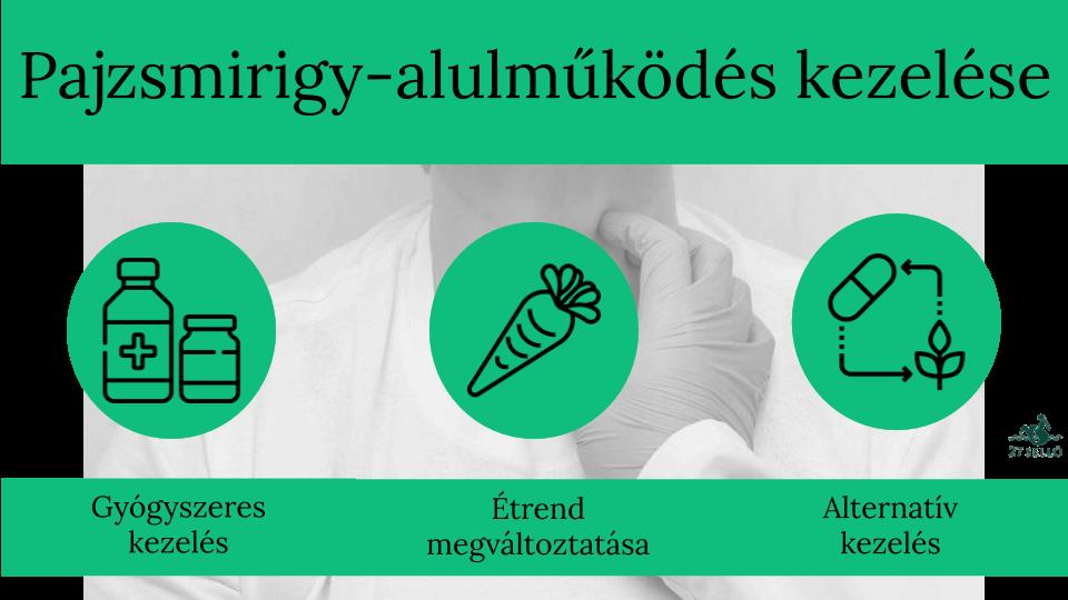 pajzsmirigyrák kezelése hpv vírus tünete mann