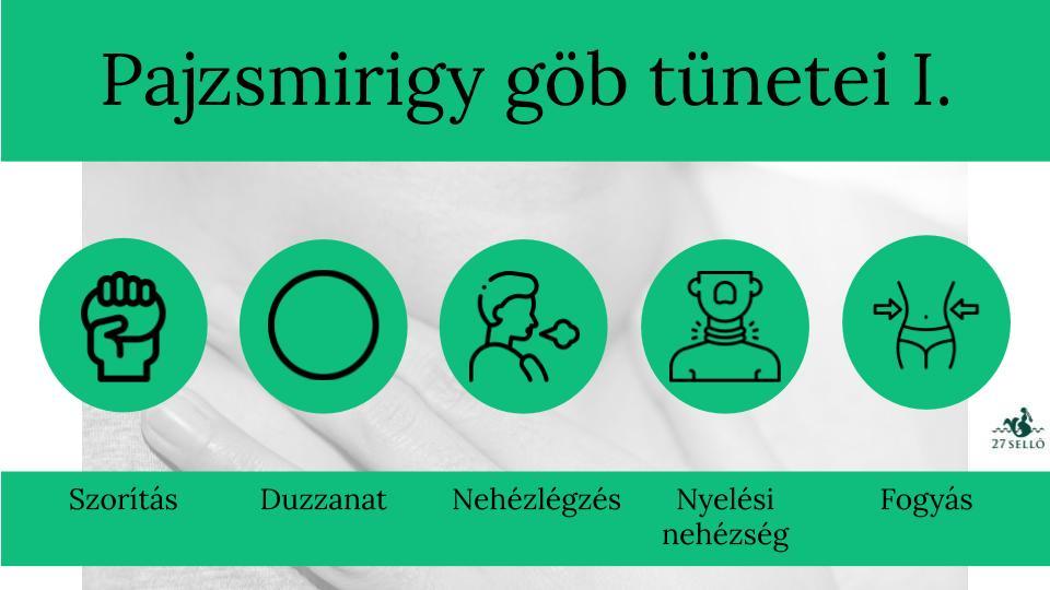 göb rák tünetei)