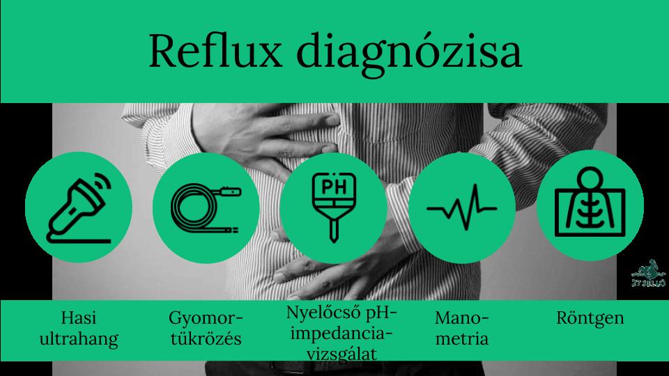 Mi a reflux nyelőcsőgyulladás: tünetek és okok, diagnózis és kezelés, megelőzés - Fekély