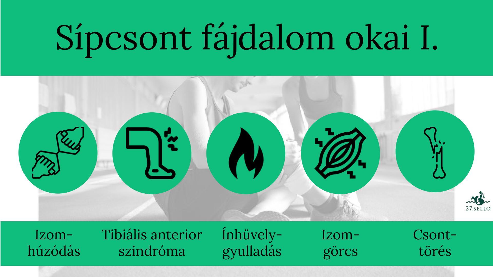 blog nikolai perova leszokni a dohányzásról dohányzás tüdőbetegségek miatt
