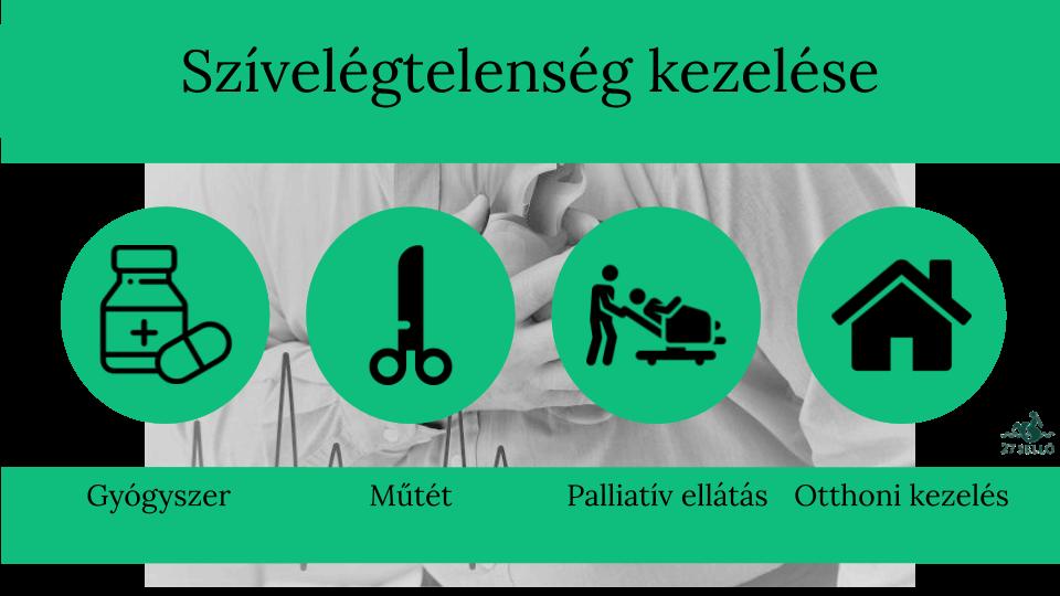 lábízületek kezelésére szolgáló gyógyszerek