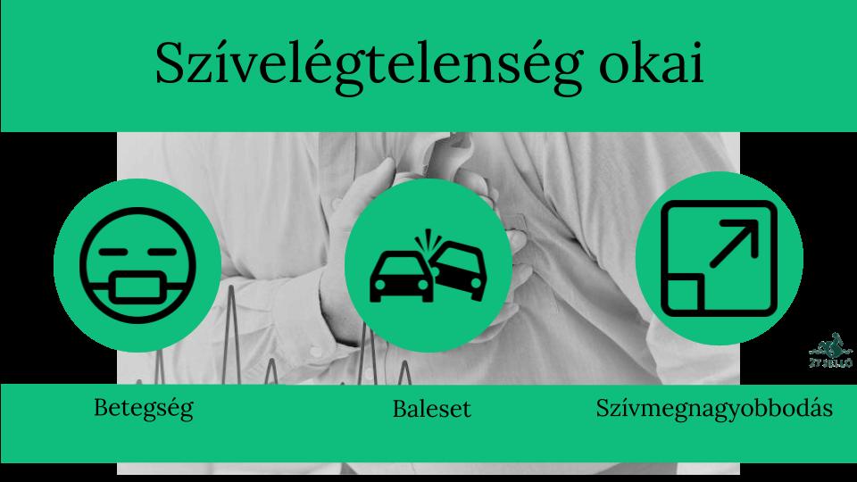 a magas vérnyomás tünetei 2 fokú kockázat)