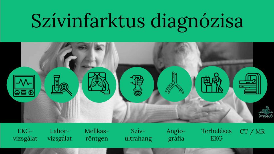 A magas vérnyomás okai: ki lehet veszélyben? - EgészségKalauz