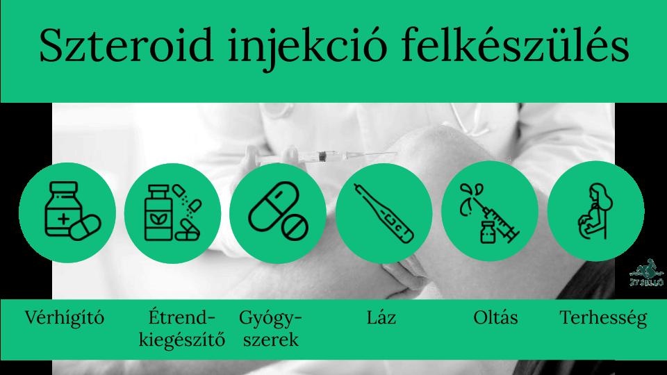 súlycsökkenés a kortizon injekciók után