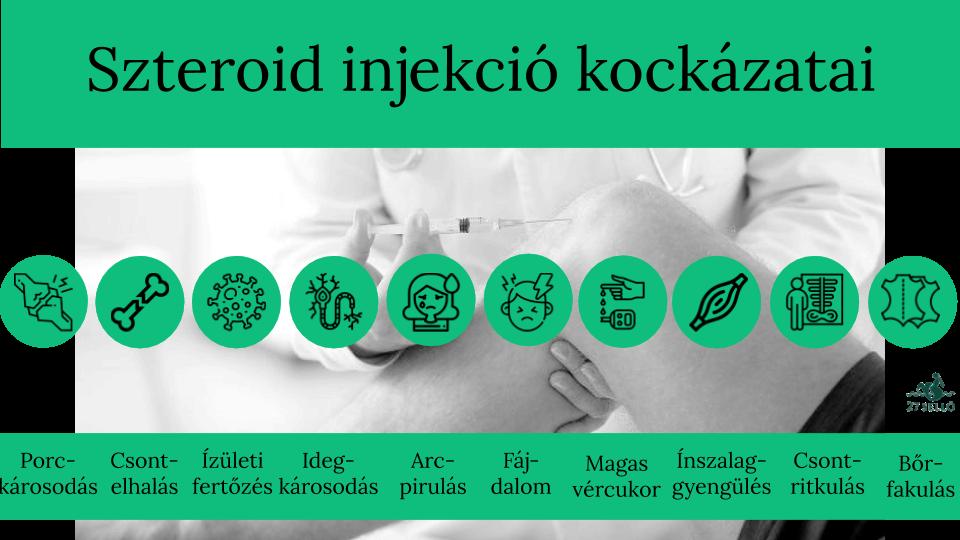 ízületi kezelés 2 fokos áttekintés