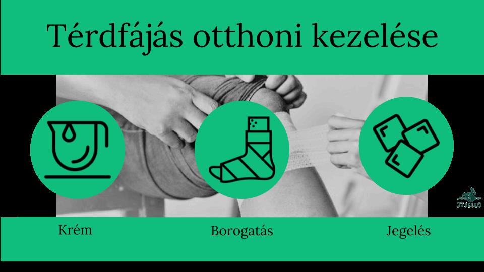 Degeneratív ízületi betegségek | noelgold.hu – Egészségoldal | noelgold.hu