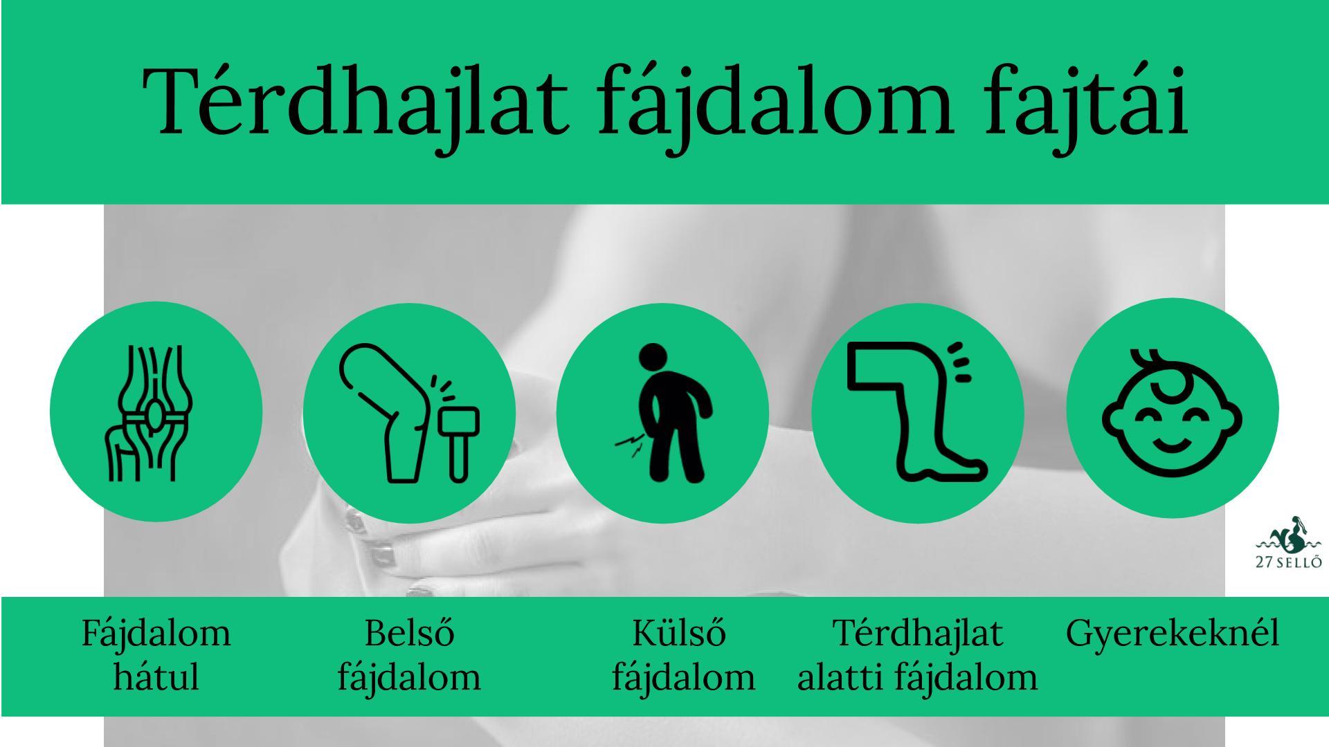 gél térdízületi fájdalmak kezelésére)